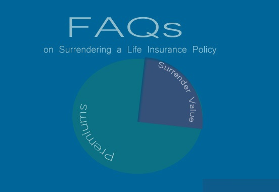 FAQs on policy surrender