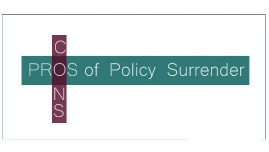 Pros & Cons of Policy Surrender