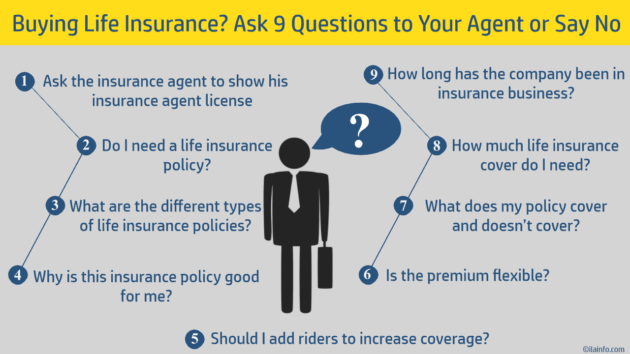Buying Life Insurance ask questions to insurance agent