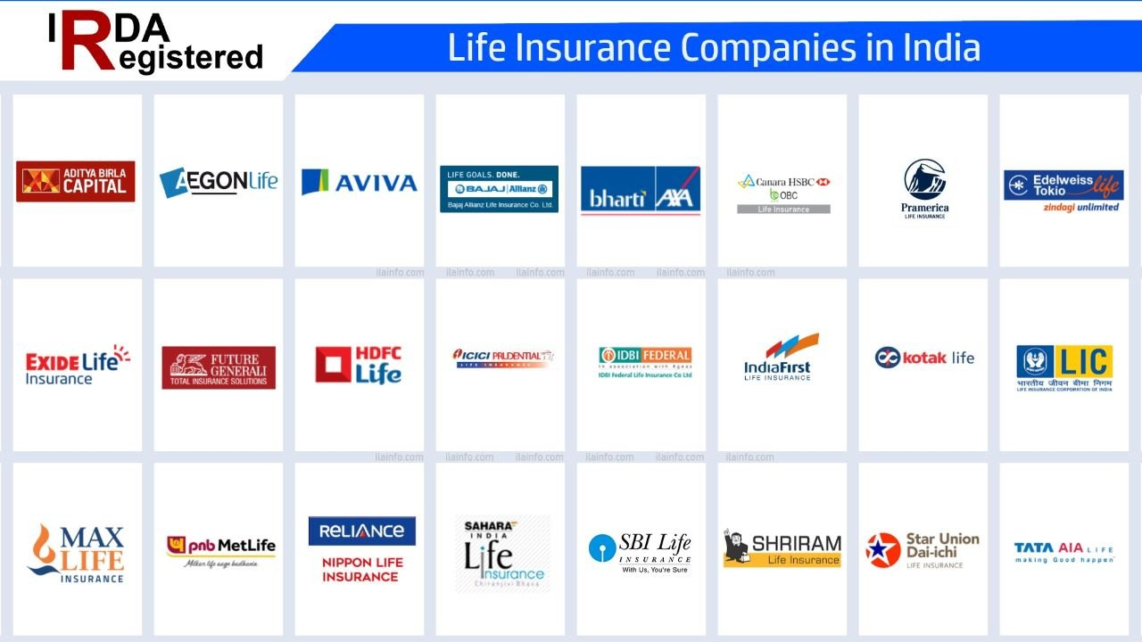 IRDA Registered Life Insurance Companies in India