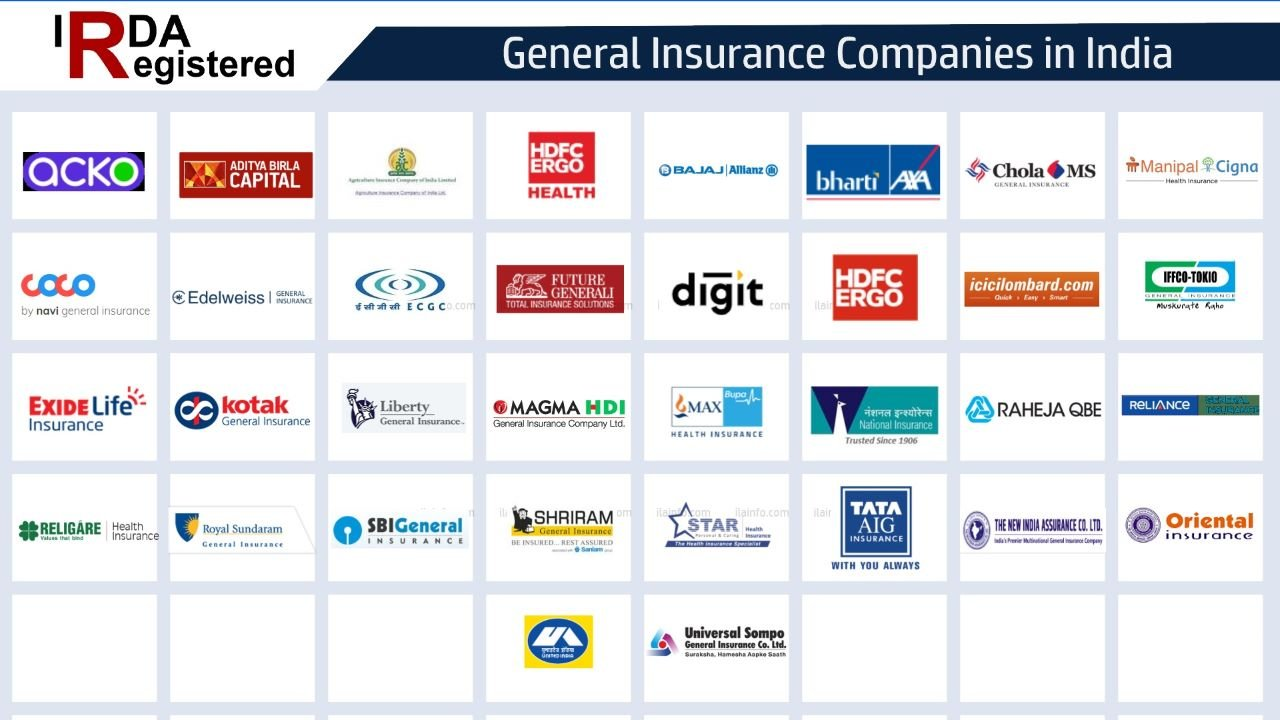 General Insurance Companies in India